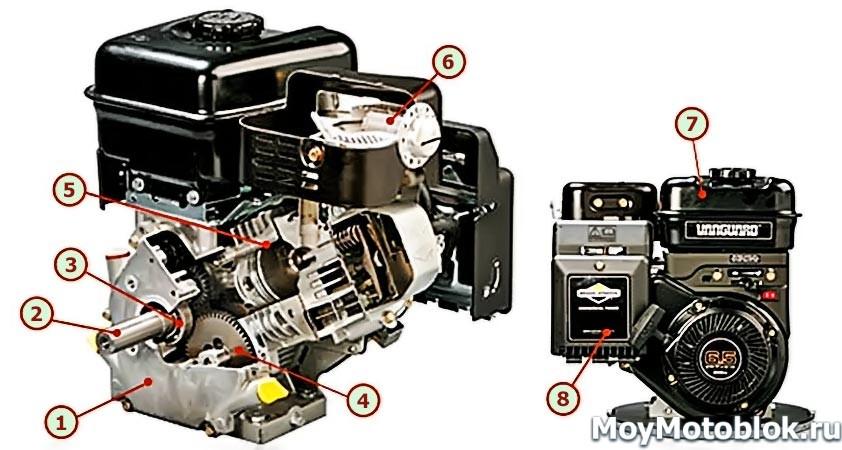 Устройство двигателей Briggs & Stratton Vanguard