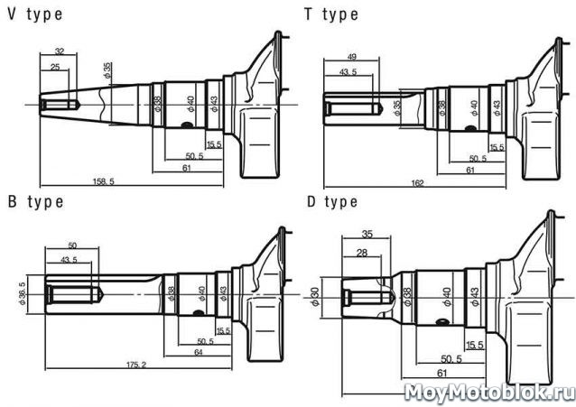 Honda GX630 с типами вала V, T, B, D
